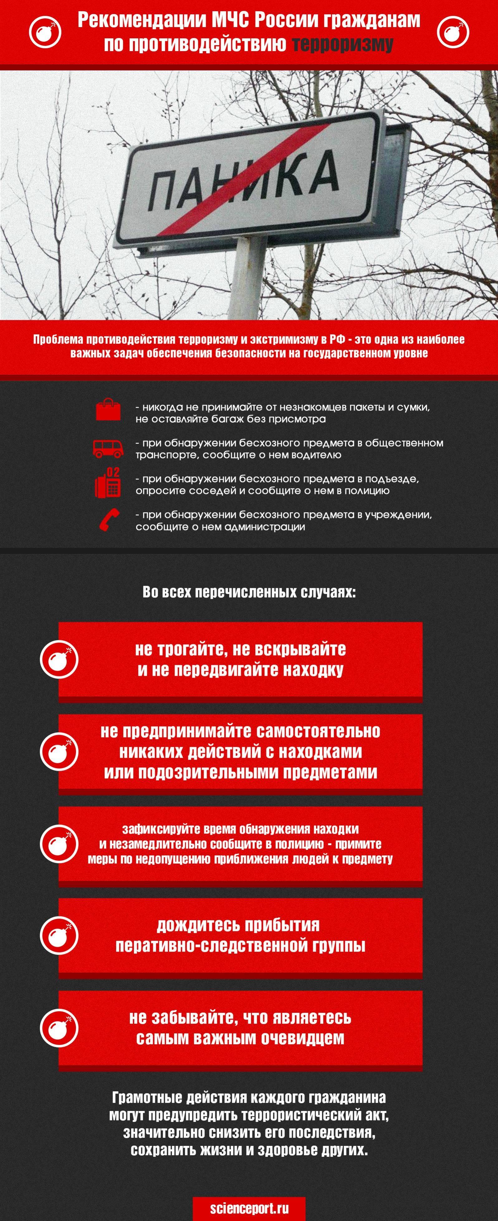 план схема действий при терроризме организации